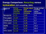 energy comparison recycling versus incineration icf consulting 2005
