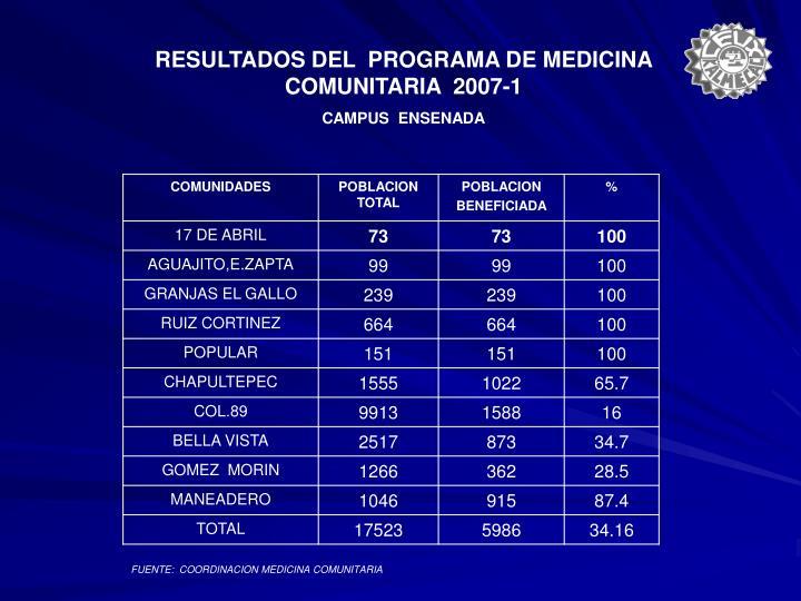 RESULTADOS DEL  PROGRAMA DE MEDICINA COMUNITARIA  2007-1