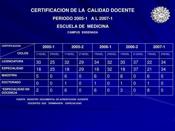 CERTIFICACION DE LA  CALIDAD DOCENTE