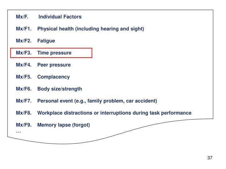 Mx/F.Individual Factors