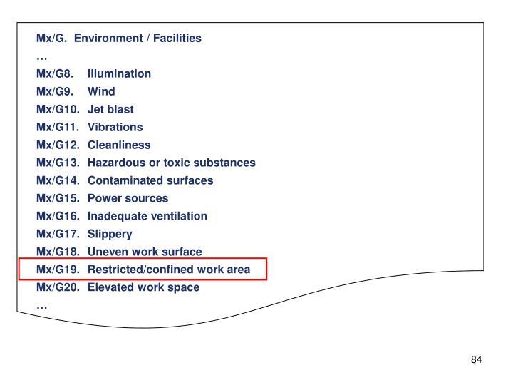 Mx/G.  Environment / Facilities