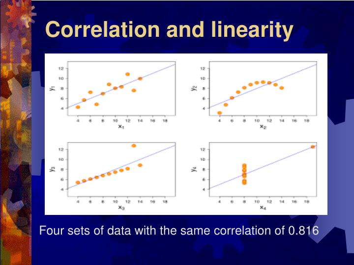 Correlation and linearity