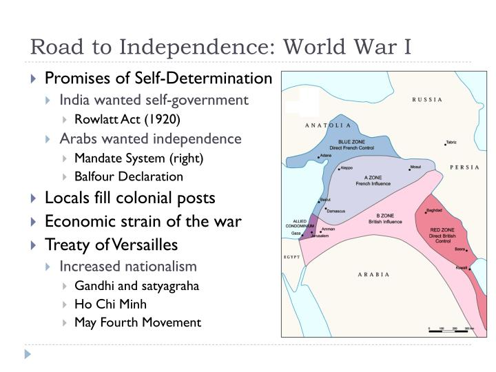 Road to Independence: World War I