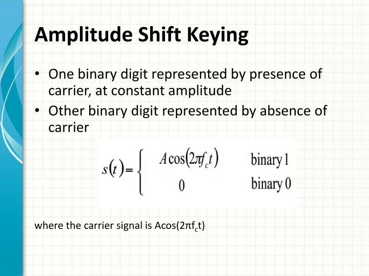 Amplitude Shift Keying