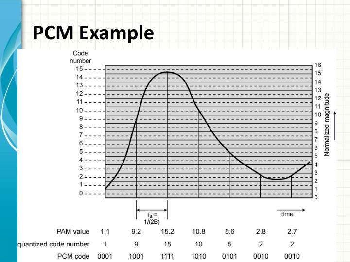 PCM Example