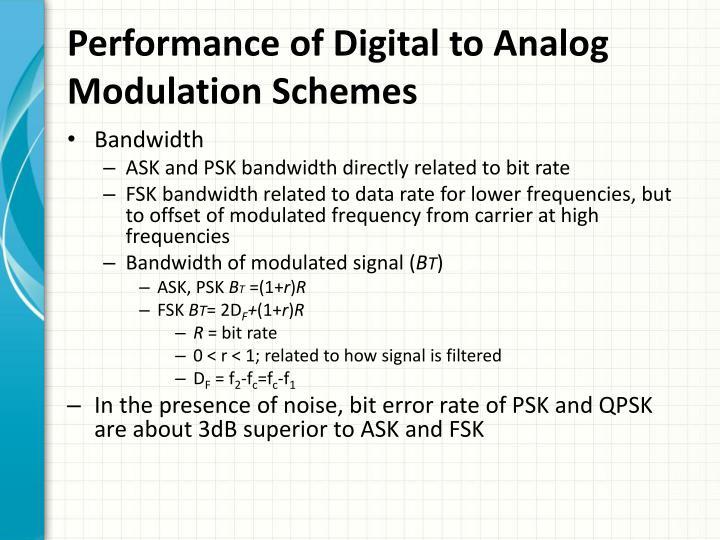 Performance of Digital to Analog Modulation Schemes