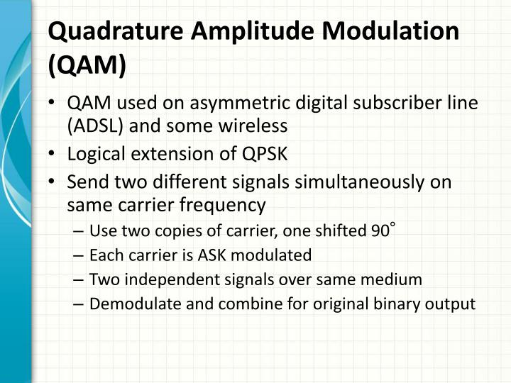 Quadrature Amplitude Modulation (QAM)