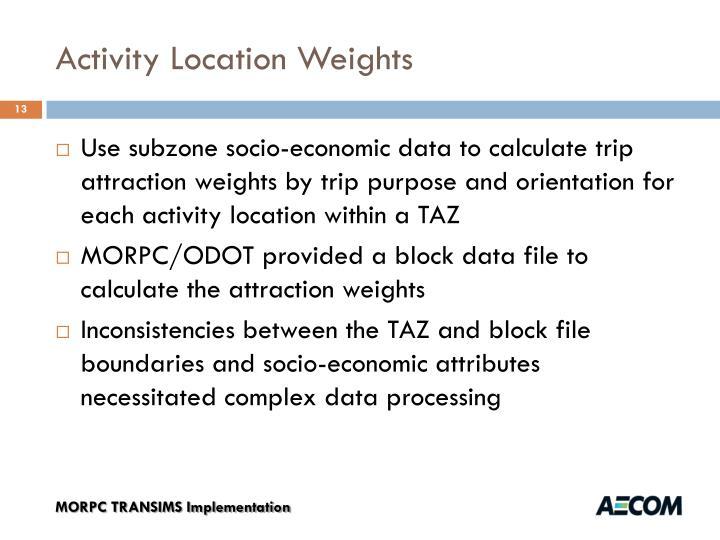 Activity Location Weights