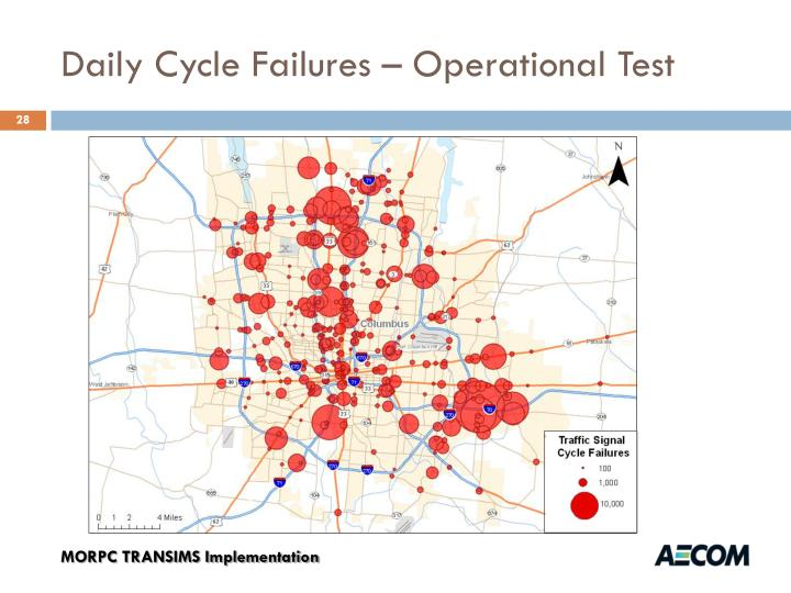 Daily Cycle Failures – Operational Test