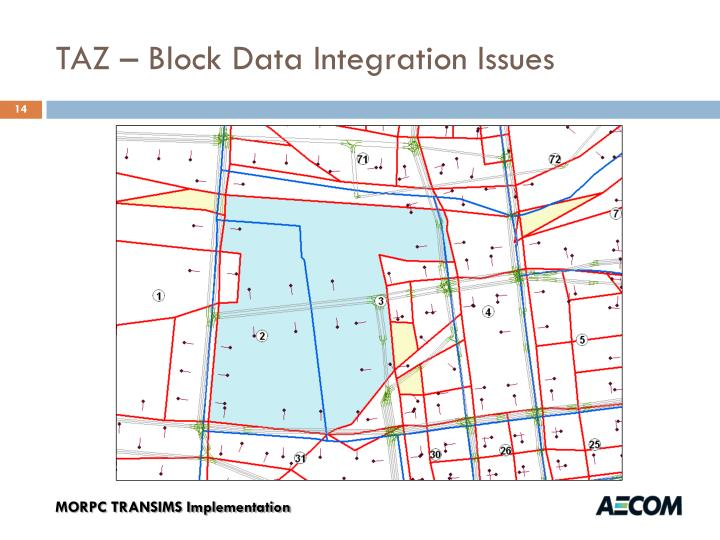 TAZ – Block Data Integration Issues