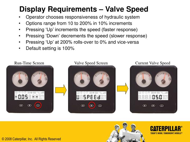Display Requirements – Valve Speed