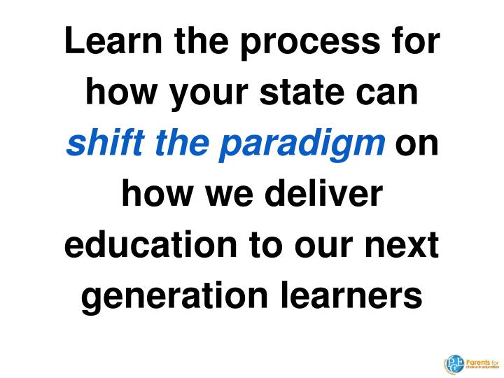 Learn the process for how your state can