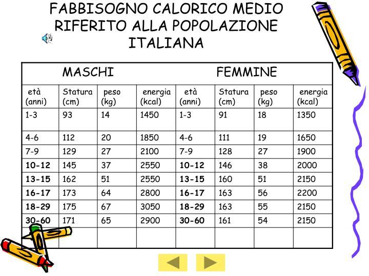FABBISOGNO CALORICO MEDIO RIFERITO ALLA POPOLAZIONE ITALIANA