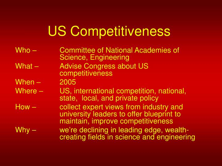 us competitiveness n.