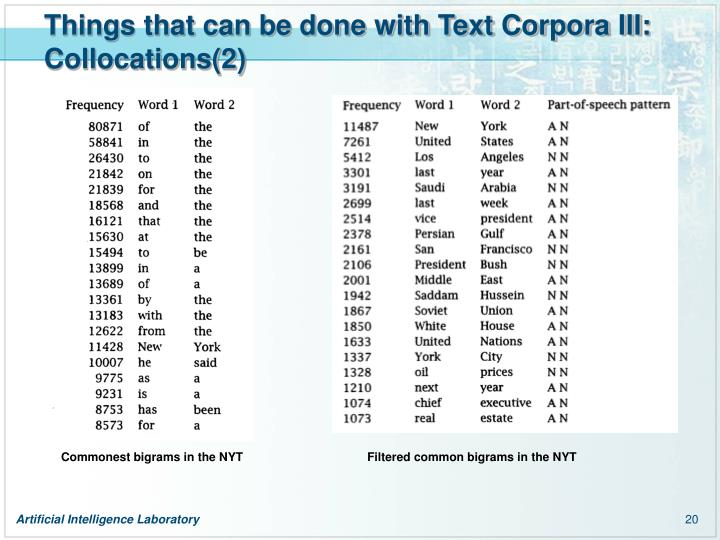 Things that can be done with Text Corpora III: Collocations(2)