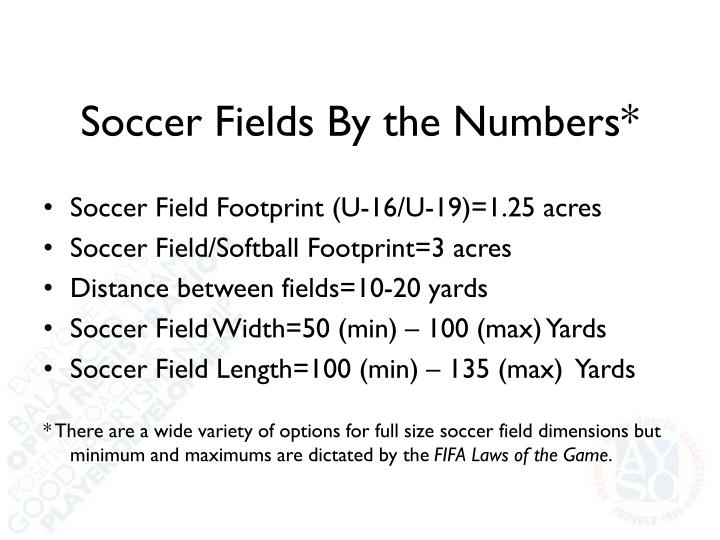 Soccer Fields By the Numbers*