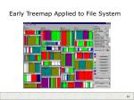 early treemap applied to file system