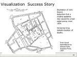 visualization success story1