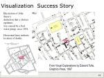 visualization success story2