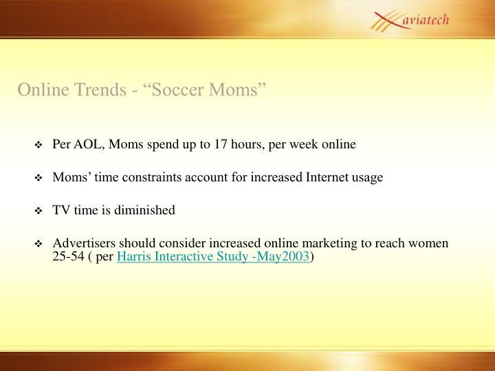 "Online Trends - ""Soccer Moms"""