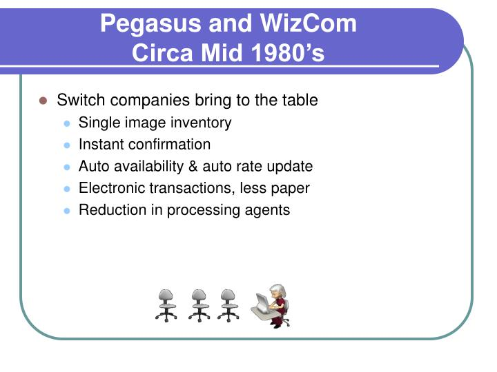 Pegasus and wizcom circa mid 1980 s