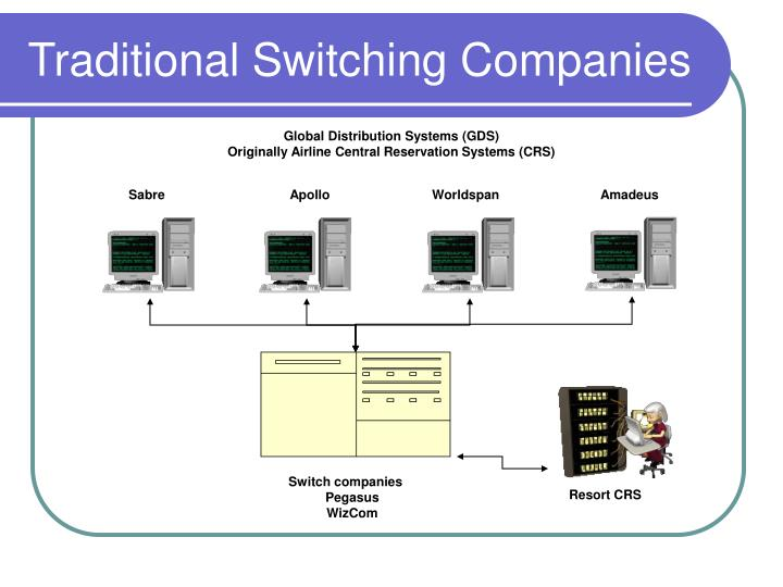 Traditional switching companies