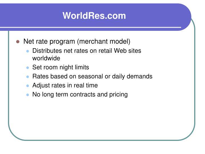 WorldRes.com
