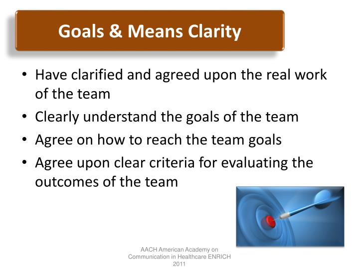 Goals & Means Clarity
