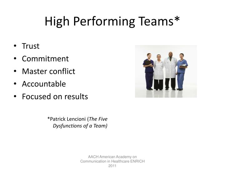 High Performing Teams*
