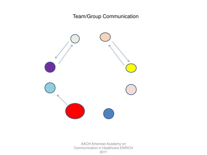 Team/Group Communication