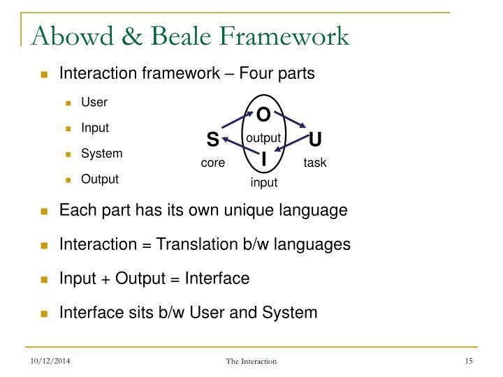 Abowd & Beale Framework