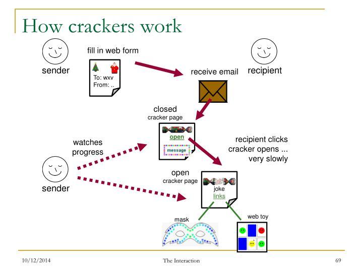 How crackers work