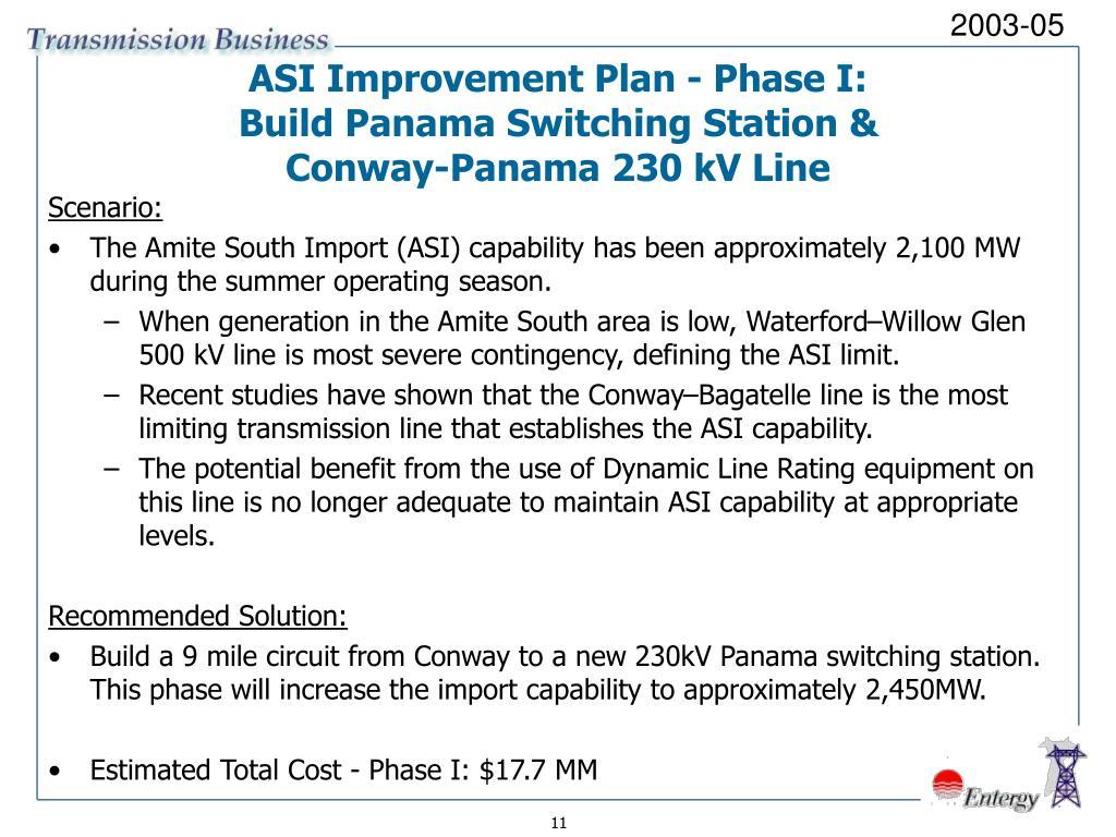 PPT - Entergy Transmission Planning Summit New Orleans, LA