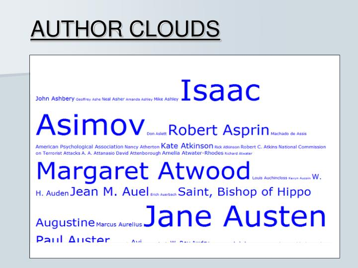 AUTHOR CLOUDS
