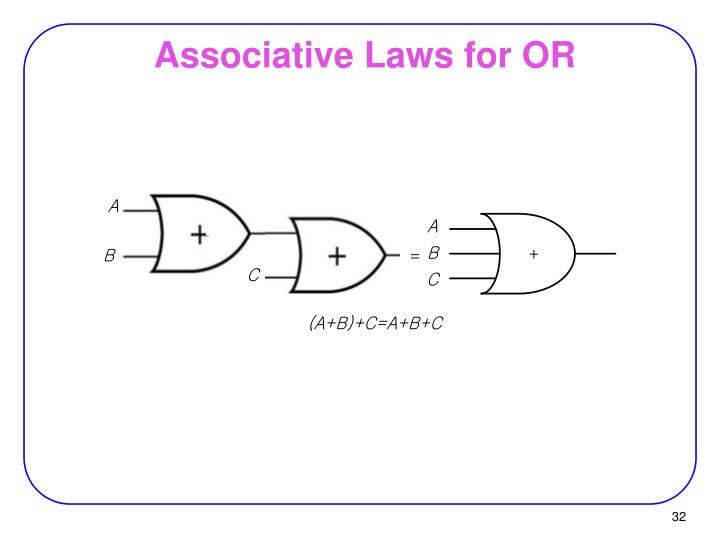 Associative Laws for OR