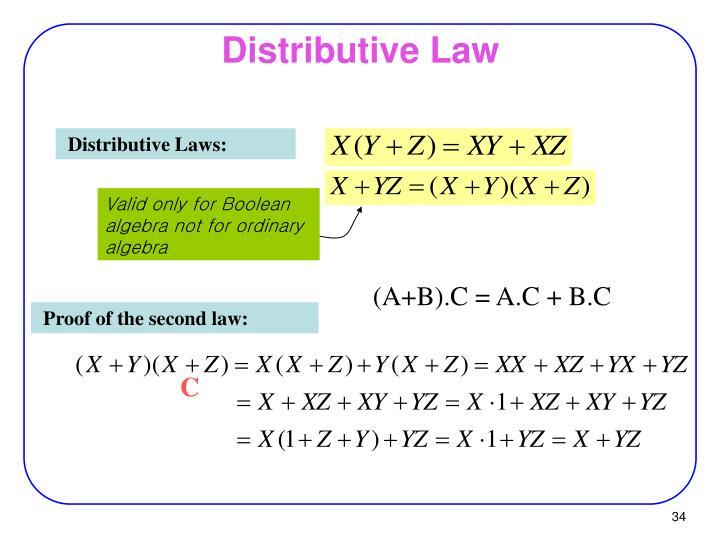 Distributive Law