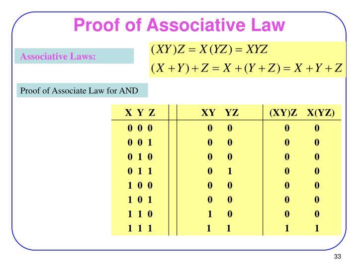 Proof of Associative Law