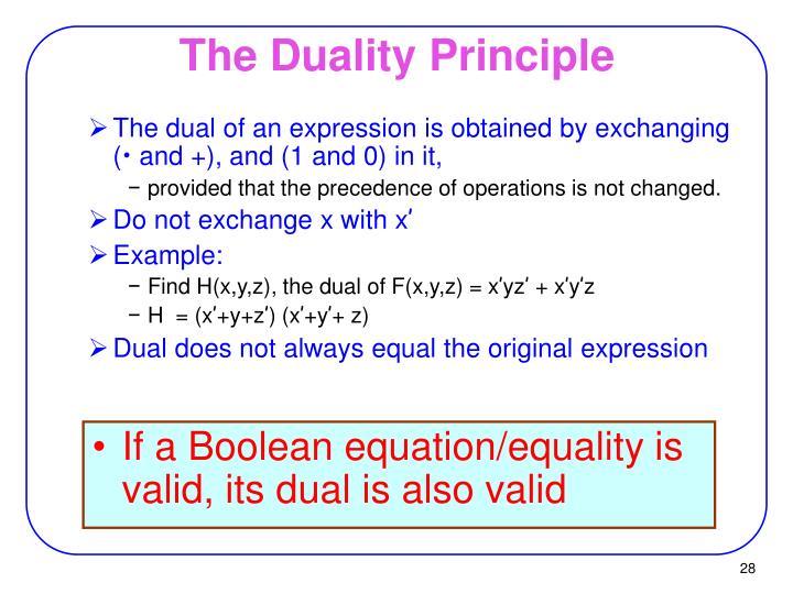 The Duality Principle
