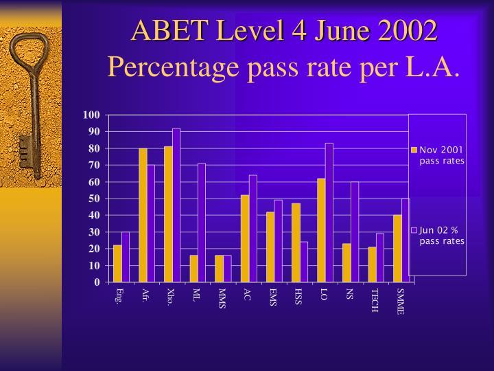 Abet level 4 june 2002 percentage pass rate per l a