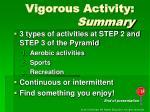 vigorous activity summary