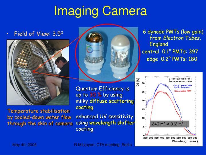 Imaging camera