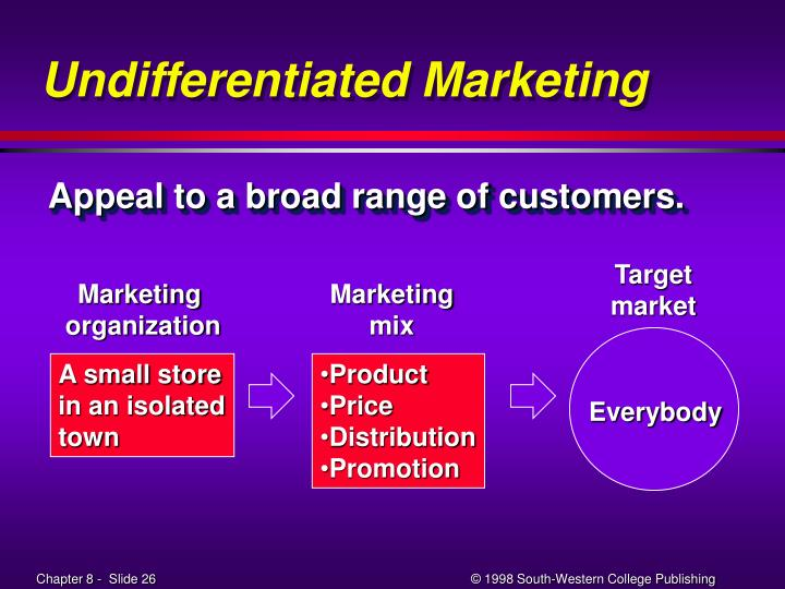 undifferentiated targeting strategy example