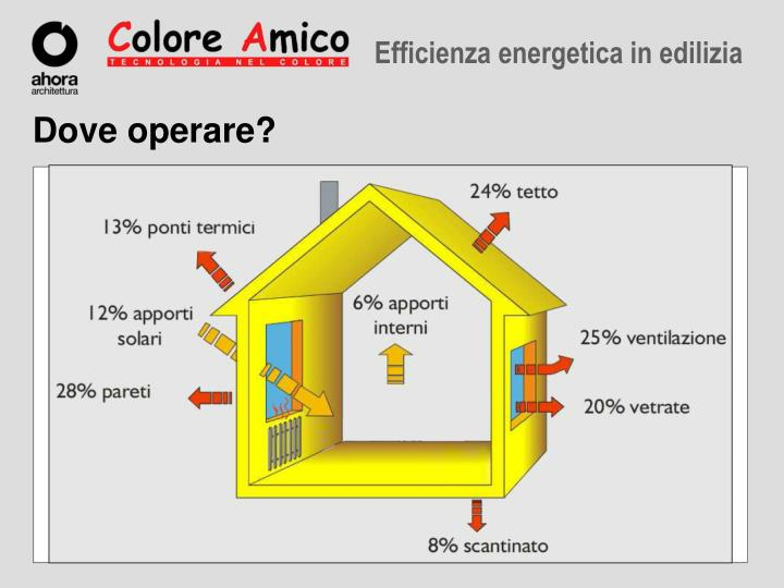 Efficienza energetica in edilizia