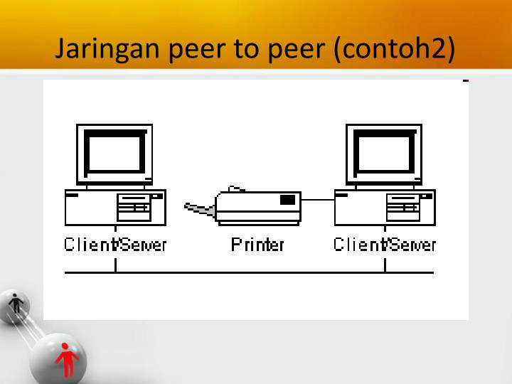 peer to peer vs client servers Fundamental concepts of peer-to-peer applications are discussed topics covered: client server vs p2p scalability p2p file distribution (bittorrent) distributed  classification of computer networks - client server vs peer to peer networks.