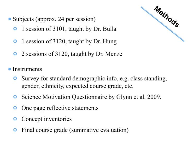 Subjects (approx. 24 per session)