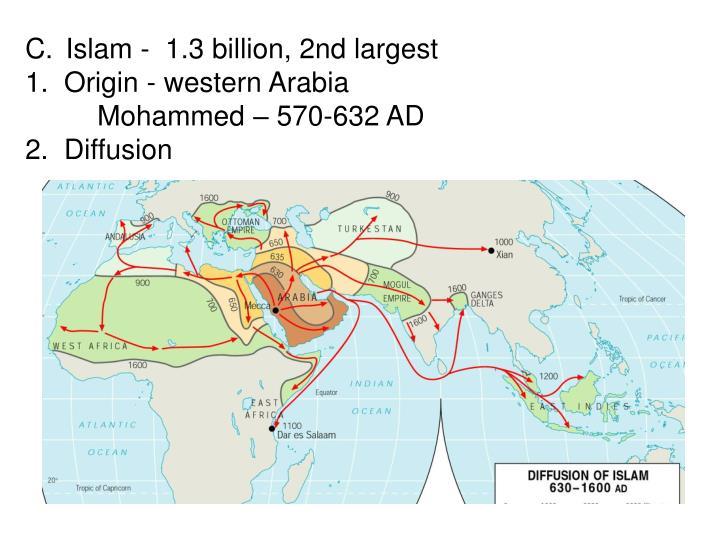 Islam -  1.3 billion, 2nd largest