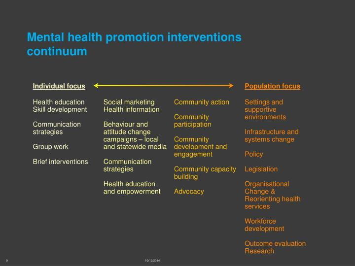 Mental health promotion interventions continuum