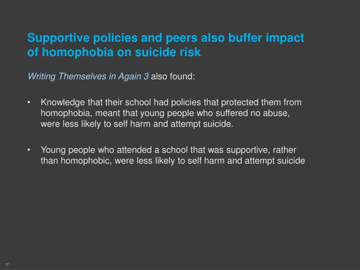 Supportive policies and peers also buffer impact of homophobia on suicide risk