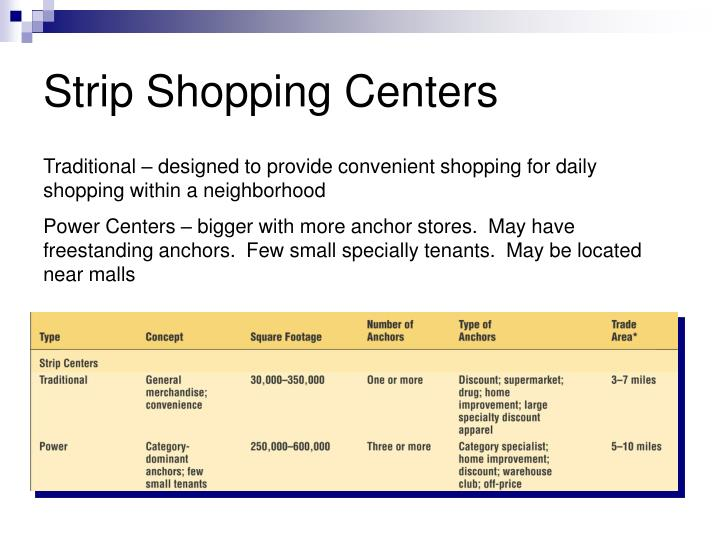Strip Shopping Centers