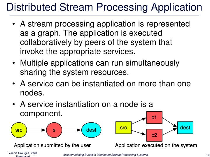 Distributed Stream Processing Application